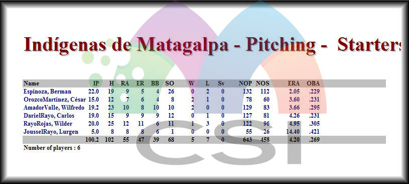 Pitching Starters
