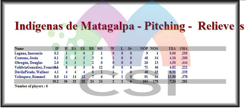 Pitching relieves
